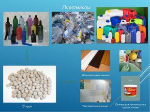 Пластмассовые декор Стирол Основа для производства красок и клея Пластмассы П