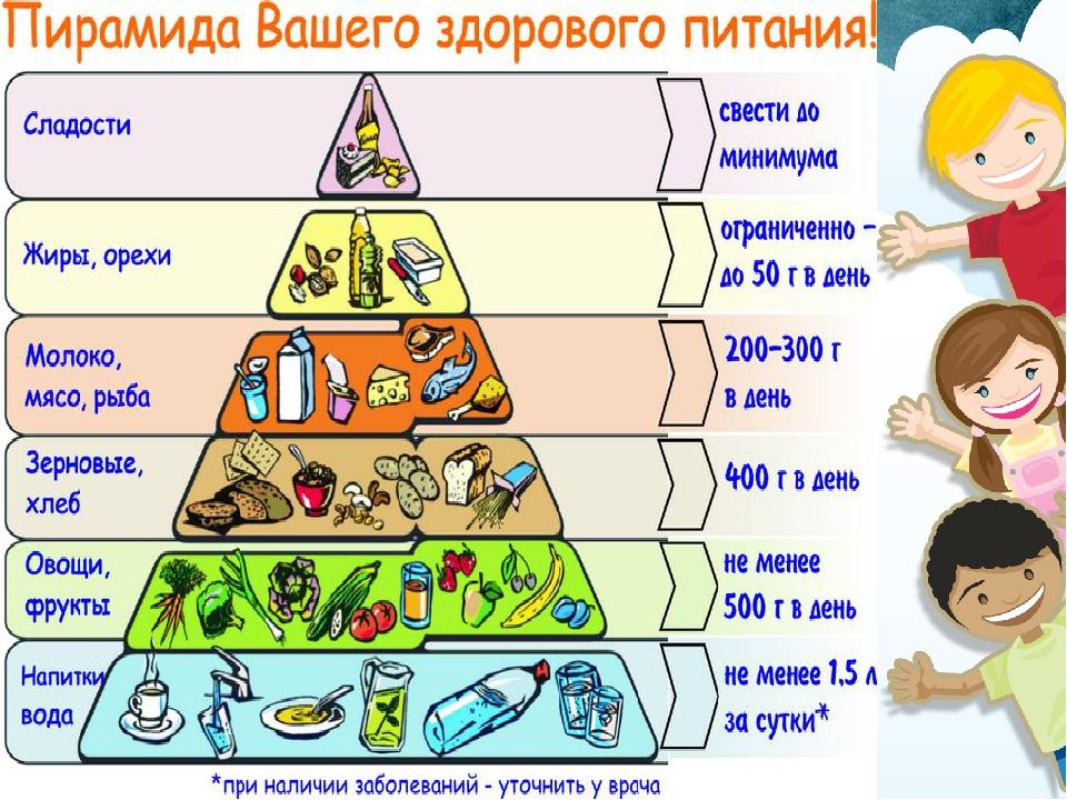 Полезные картинки про здоровье