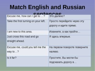 Match English and Russian sentences Excuse me, how can I get to …? Это далеко