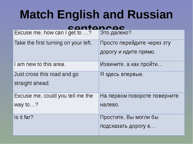 Match English and Russian sentences Excuse me, how can I get to …? Это далеко...
