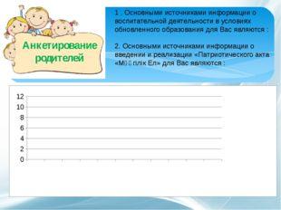 1 . Основными источниками информации о воспитательной деятельности в условия