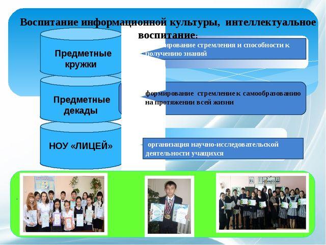 Предметные кружки формирование стремления и способности к получению знаний П...