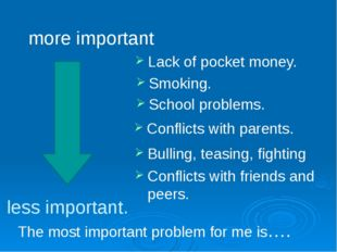 Smoking. less important. more important Lack of pocket money. School problems
