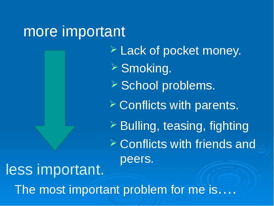 Smoking. less important. more important Lack of pocket money. School problems...