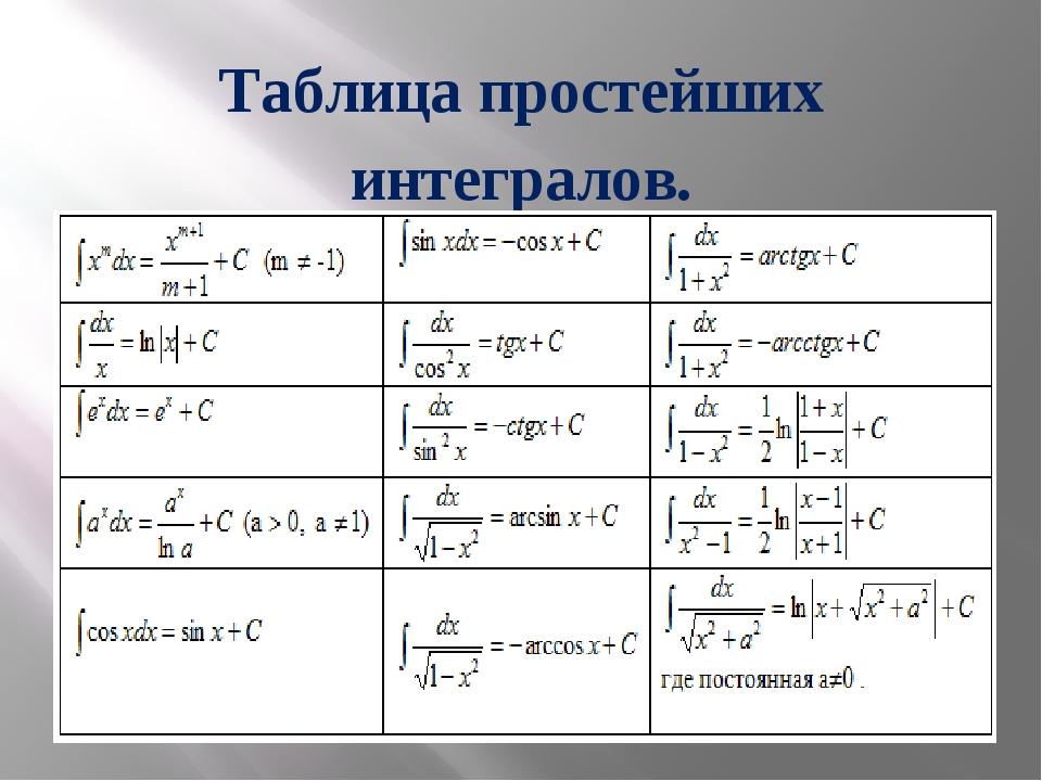 Таблица простейших интегралов.