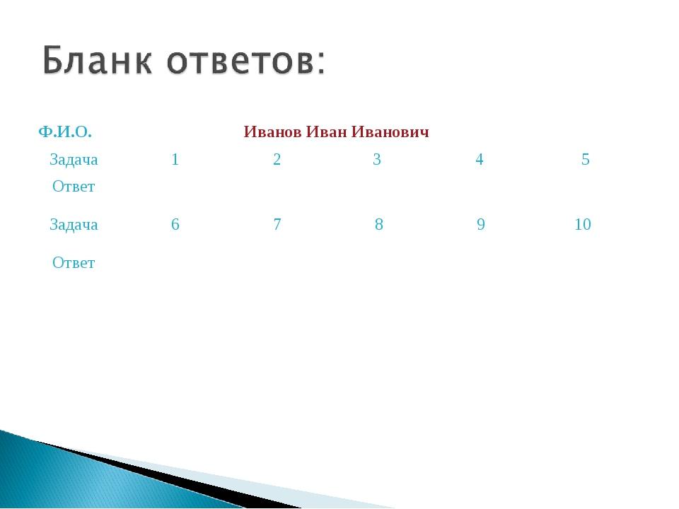 Ф.И.О.Иванов Иван Иванович Задача 1 2 3 4 5 Ответ Задача...
