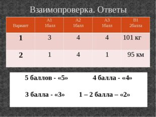 Взаимопроверка. Ответы 5 баллов - «5» 4 балла - «4» 3 балла - «3» 1 – 2 балл
