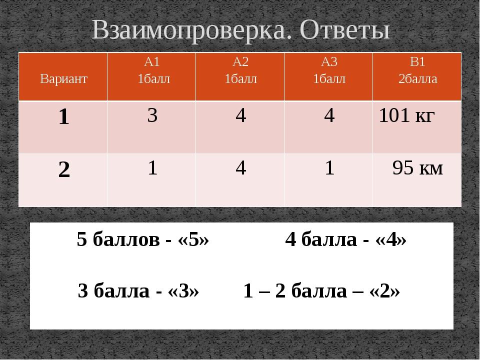 Взаимопроверка. Ответы 5 баллов - «5» 4 балла - «4» 3 балла - «3» 1 – 2 балл...