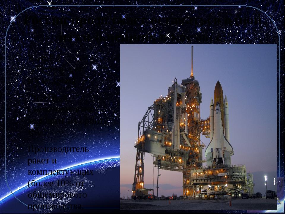 Россия продолжает оставаться одной из сильнейших в космосе: Имеет 4 действующ...