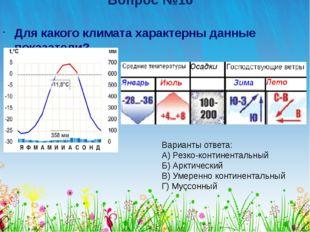 Вопрос №16 Для какого климата характерны данные показатели? Варианты ответа: