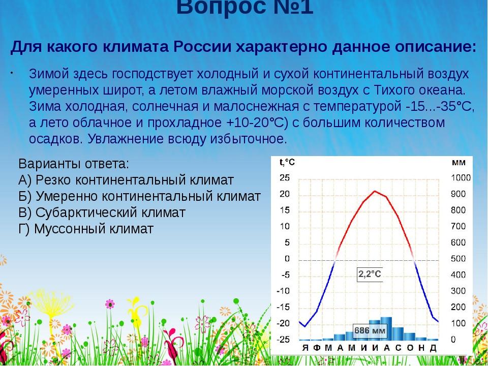 Вопрос №1 Для какого климата России характерно данное описание: Зимой здесь г...