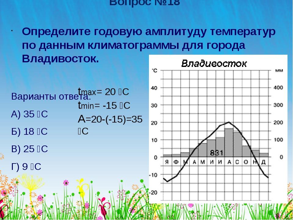 Вопрос №18 Определите годовую амплитуду температур по данным климатограммы дл...