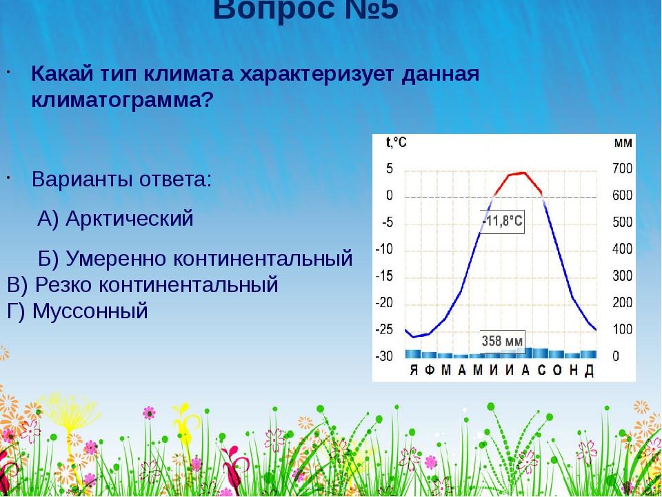 Вопрос №5 Какай тип климата характеризует данная климатограмма? Варианты отве...