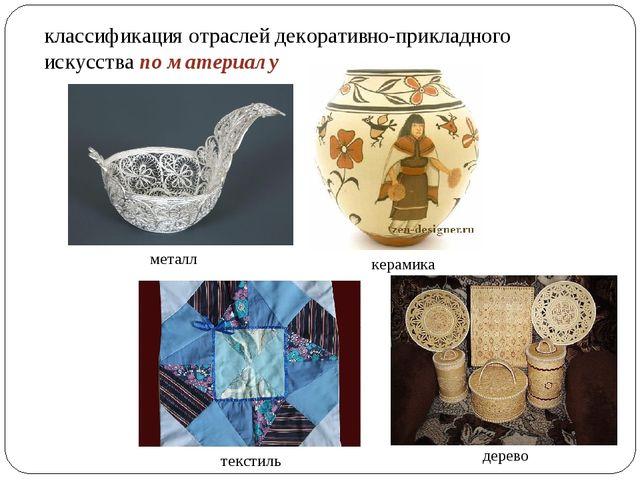 классификация отраслей декоративно-прикладного искусствапо материалу металл...