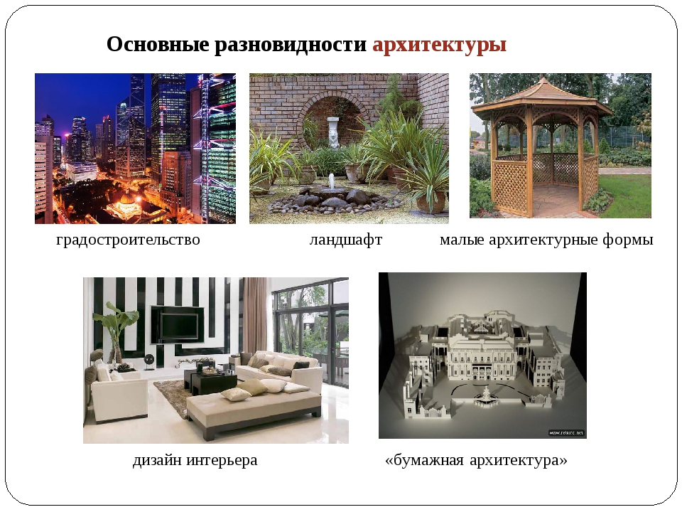 Основные разновидности архитектуры градостроительство ландшафт дизайн интерье...