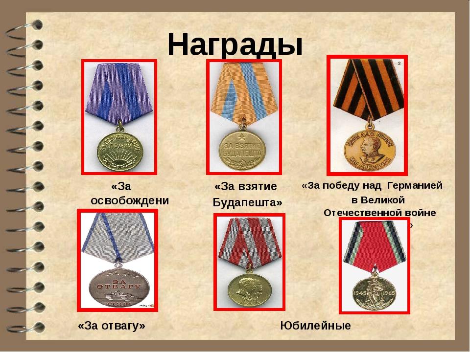 Награды «За освобождение Праги» «За взятие Будапешта» «За победу над Германи...