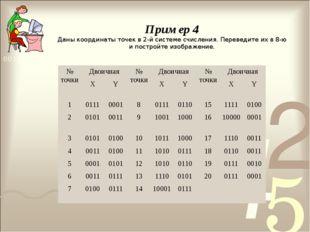Пример 4 Даны координаты точек в 2-й системе счисления. Переведите их в 8-ю и