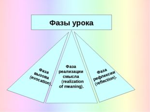 Фаза рефлексии (reflection). Фаза реализации смысла (realization of meaning).