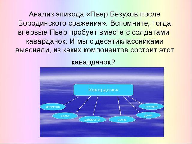 Анализ эпизода «Пьер Безухов после Бородинского сражения». Вспомните, тогда в...