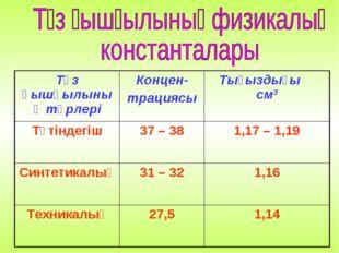 Тұз қышқылының түрлеріКонцен- трациясыТығыздығы см3 Түтіндегіш37 – 381,17