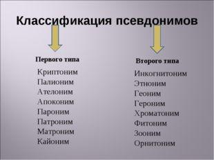 Классификация псевдонимов Первого типа Второго типа Криптоним Палионим Ателон