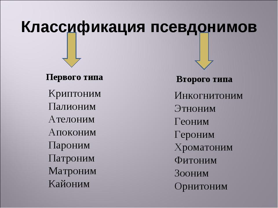 Классификация псевдонимов Первого типа Второго типа Криптоним Палионим Ателон...
