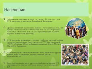 Население Численность население региона составляет 8,4 млн. чел., или 5,7% чи