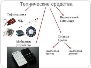Технические средства Система Брайля Персональный компьютер Мобильные устройст