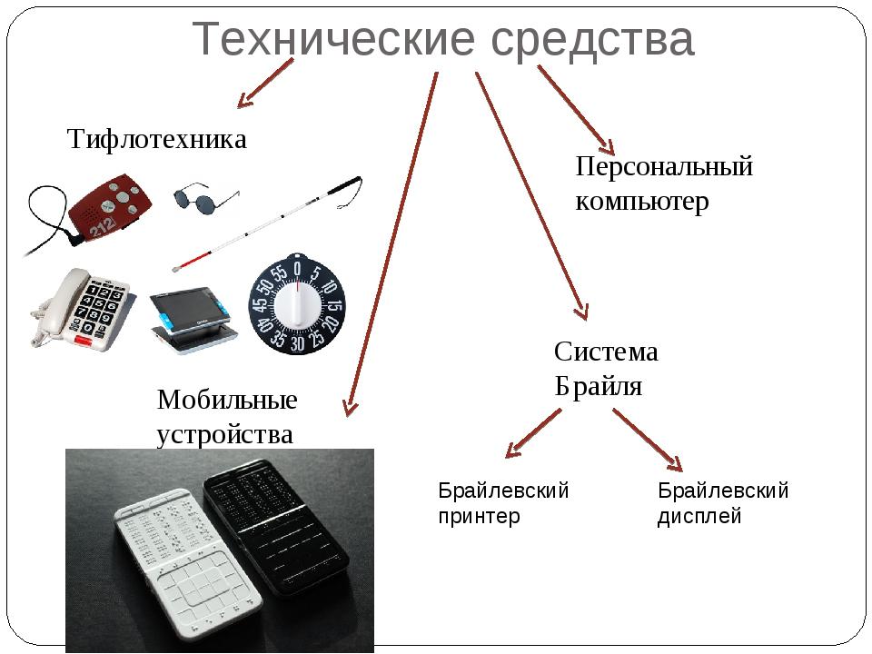 Технические средства Система Брайля Персональный компьютер Мобильные устройст...