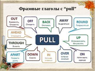 """Фразовые глаголы с """"pull"""""""