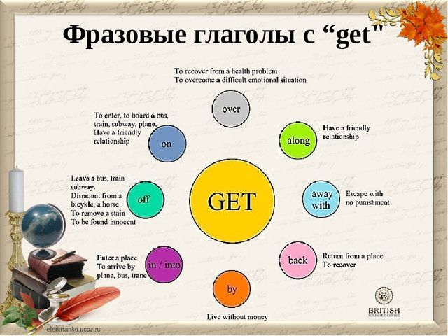 "Фразовые глаголы с ""get"""