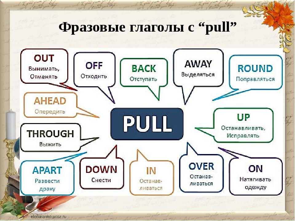 Таблица неправильных глаголов английского языка с