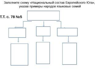 Т.Т. с. 78 №5 Языковая семья Заполните схему «Национальный состав Европейског