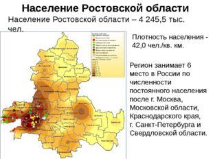 Население Ростовской области Население Ростовской области – 4 245,5 тыс. чел.