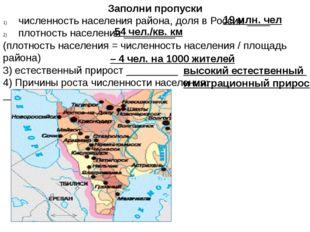 Заполни пропуски численность населения района, доля в России ____ плотность н