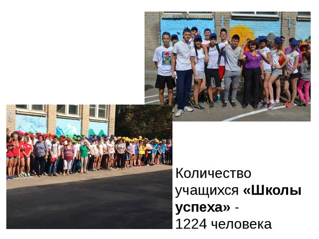 Количество учащихся «Школы успеха» - 1224 человека