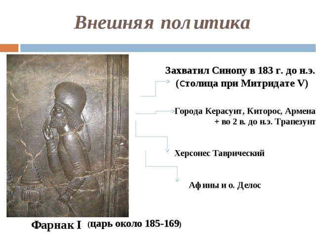 Внешняя политика Фарнак I (царь около 185-169) Захватил Синопу в 183 г. до н....