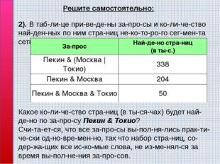 5). В таблице приведены запросы и количество найденных по ним ст