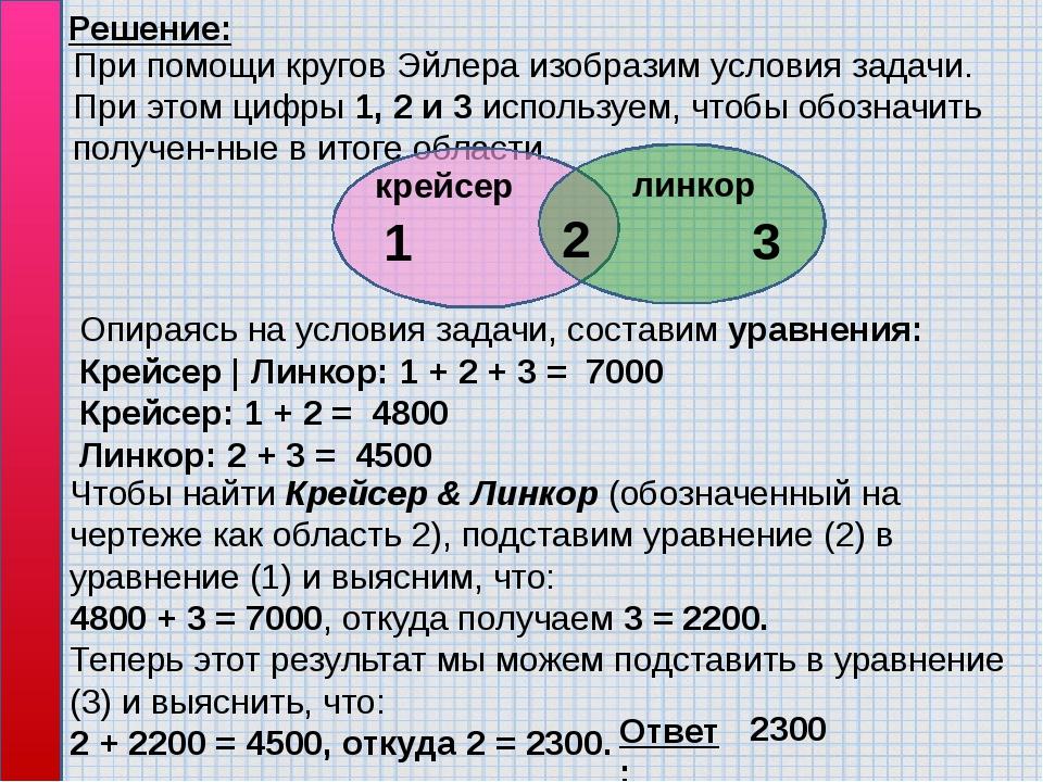 3). В таблице приведены запросы и количество страниц, которые на...