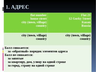 1. АДРЕС flat number house street city (town, village) country Flat 21 12 Gor