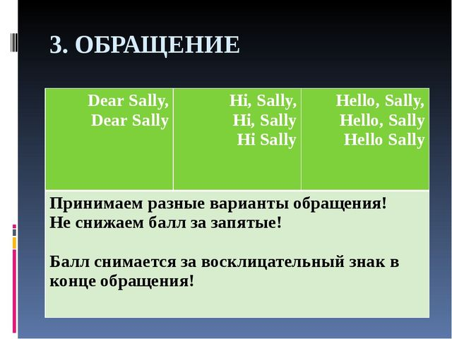 3. ОБРАЩЕНИЕ Dear Sally, Dear Sally Hi, Sally, Hi, Sally Hi Sally Hello, Sall...