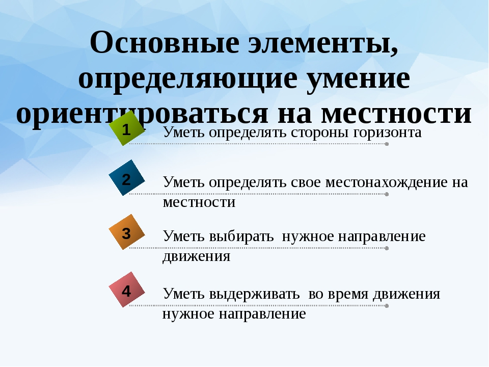 Основные элементы, определяющие умение ориентироваться на местности Уметь выд...