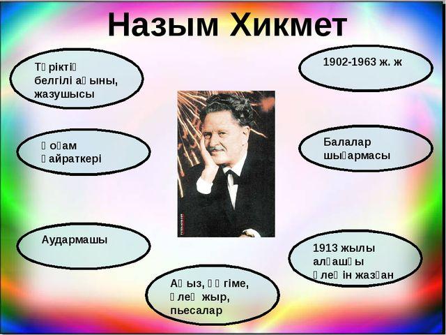 Қоғам қайраткері Аудармашы Аңыз, әңгіме, өлең жыр, пьесалар 1913 жылы алғашқы...
