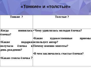 «Тонкие» и «толстые» Тонкие ? Толстые ? •Когда появилась ёлочка? •Какие подар