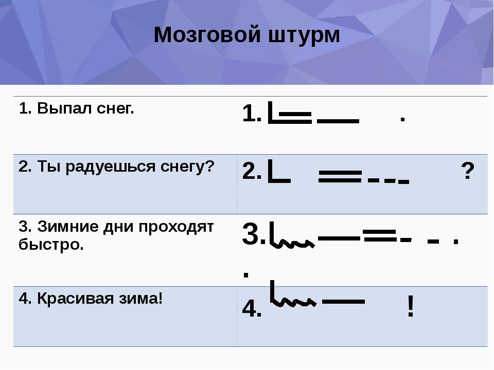 Мозговой штурм 1. Выпал снег. 1. . 2. Ты радуешься снегу? 2. ? 3. Зимние дни...