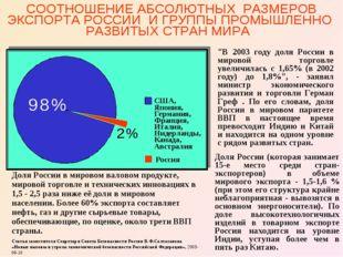 СООТНОШЕНИЕ АБСОЛЮТНЫХ РАЗМЕРОВ ЭКСПОРТА РОССИИ И ГРУППЫ ПРОМЫШЛЕННО РАЗВИТЫХ