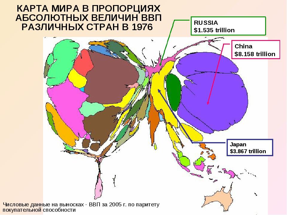 КАРТА МИРА В ПРОПОРЦИЯХ АБСОЛЮТНЫХ ВЕЛИЧИН ВВП РАЗЛИЧНЫХ СТРАН В 1976 Числовы...