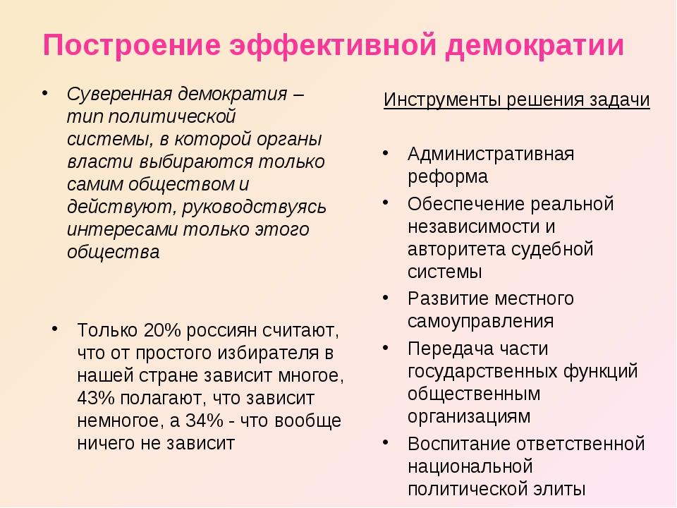 Построение эффективной демократии Суверенная демократия – тип политической си...
