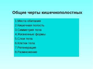 Общие черты кишечнополостных Места обитания Кишечная полость Симметрия тела Ж