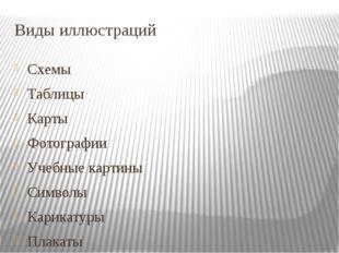 Виды иллюстраций Схемы Таблицы Карты Фотографии Учебные картины Символы Карик